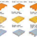 Классификация палет